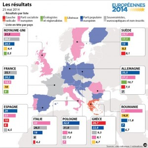7772263808_infographie-resultats-elections-europeennes-pays-par-pays