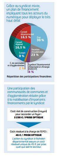 La_lettre_du_numerique.pdf
