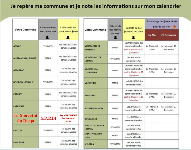 8241aa89ec Information that you could see on the page « Vie Pratique » of your  website. For more details, you can contact Elise St Marc, environmental  officer at the ...